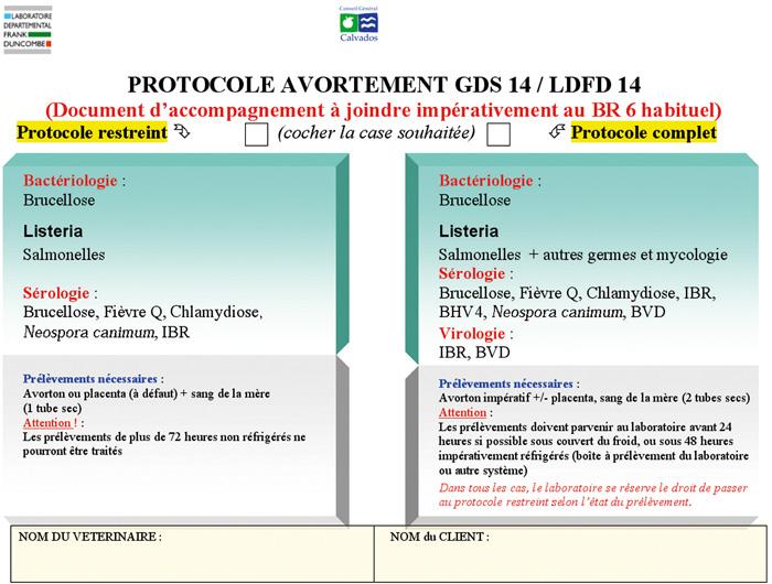 """Fiche de demande d'analyses complémentaires dans le cadre des protocoles """"avortement"""" dans le Calvados"""